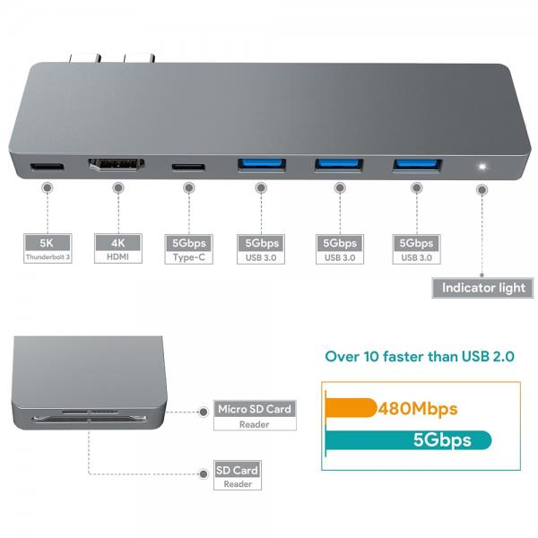 Image of Hyd-9820t 8 In 1 Dual Typec Adapter For Apple Thunderbolt 3 Hdmi 3xusb 3.0