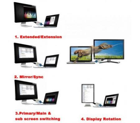 Image of USB 3.0 to HDMI Graphic Adapter Converter Multi Display for HDTV LCD PC Laptop Projector 2048*1152 1920 * 1080 5Gbps